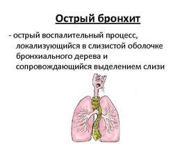 Острый и хронический бронхит и его влияние на организм.