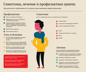 Заболеваемость гриппом и ОРВИ в России растет, в Саратовской области нет.