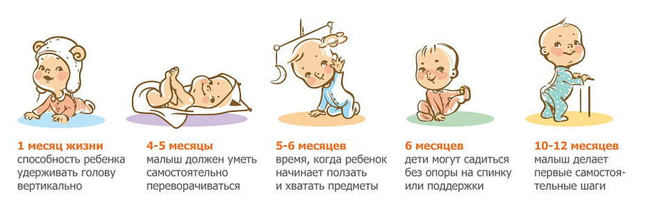 развитие ребенка.jpg