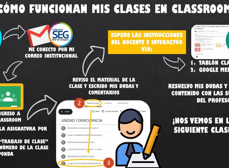 Uso de Classroom