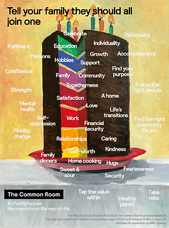 Map of Life - Cake.png