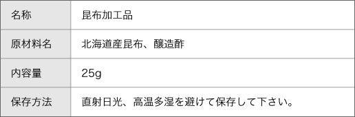 ガゴメ納豆昆布25g商品詳細.jpg