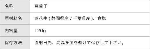 太落花生商品詳細.jpg