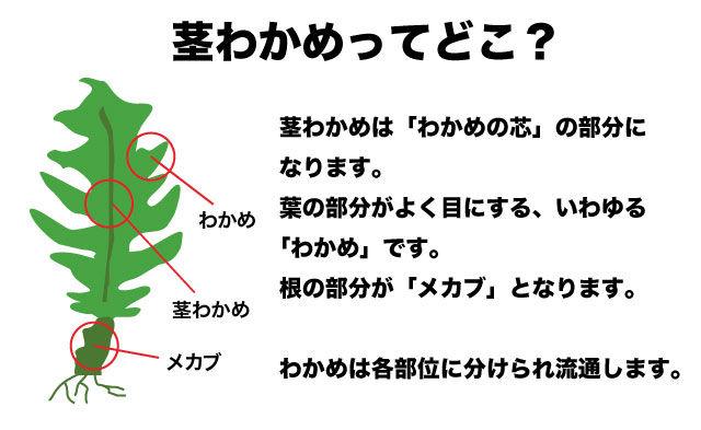 茎わかめの部位説明