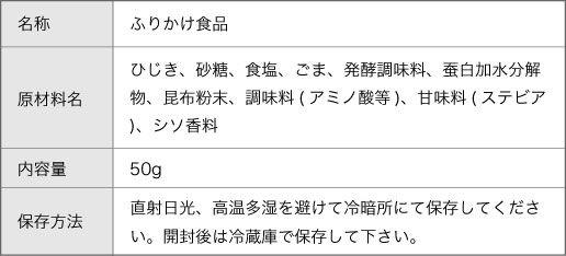 shiso-50g-syosai.jpg