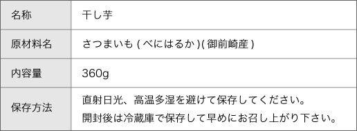 丸干し商品詳細.jpg