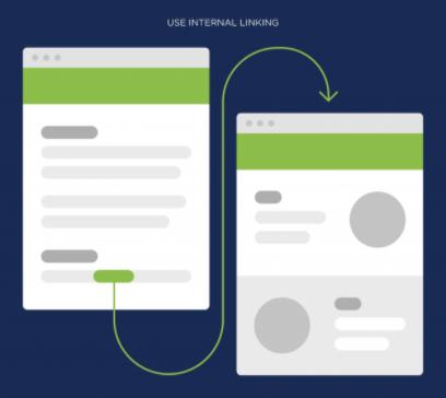 internal linking for SEO