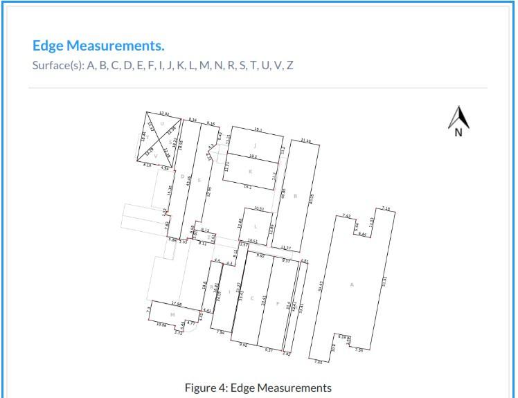 Roof edge measurements