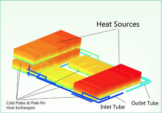 OEM Custom Air to liquid cooling System with cold plate – up to 120 KW