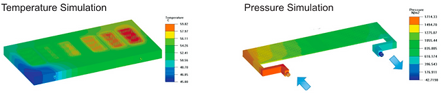 cold plate simulation