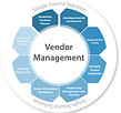 vendor-community-management-250x250.png