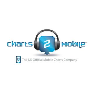 Charts2mobile
