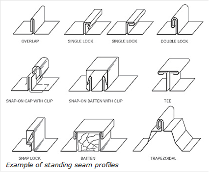 Steel / Galvanised Sheet Systems Waterproofing Johannesburg