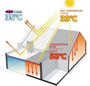 Roof Thermal Stats