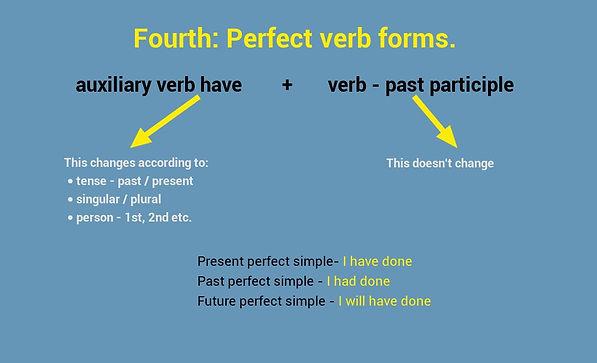 verbs formula page-5.jpg