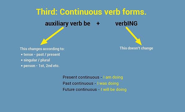 verbs formula page-4.jpg