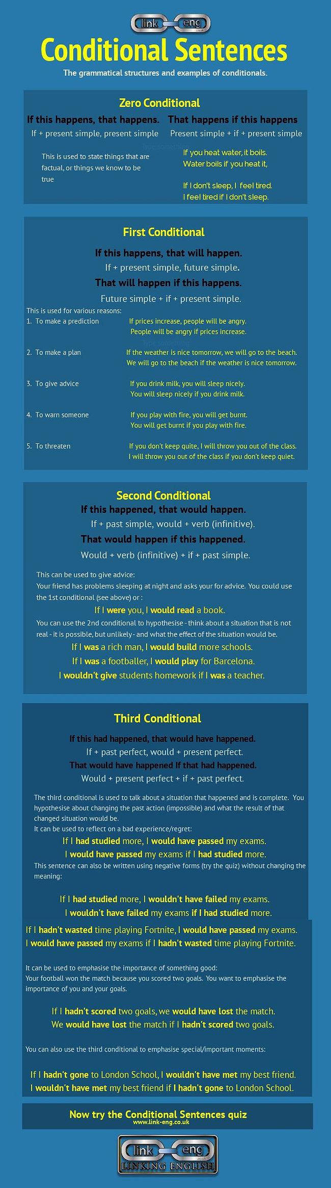 Conditional Sentences.jpg