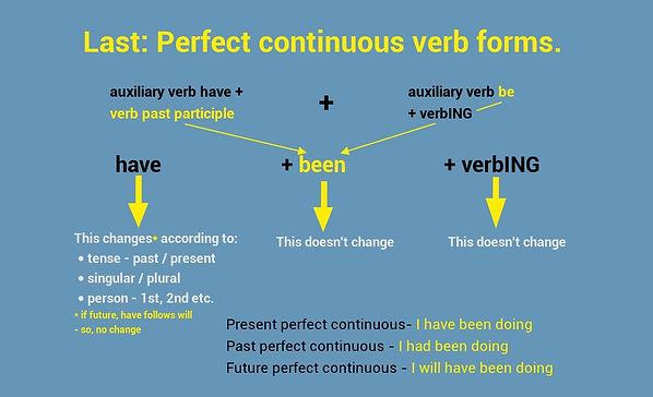 verbs formula page-6.jpg