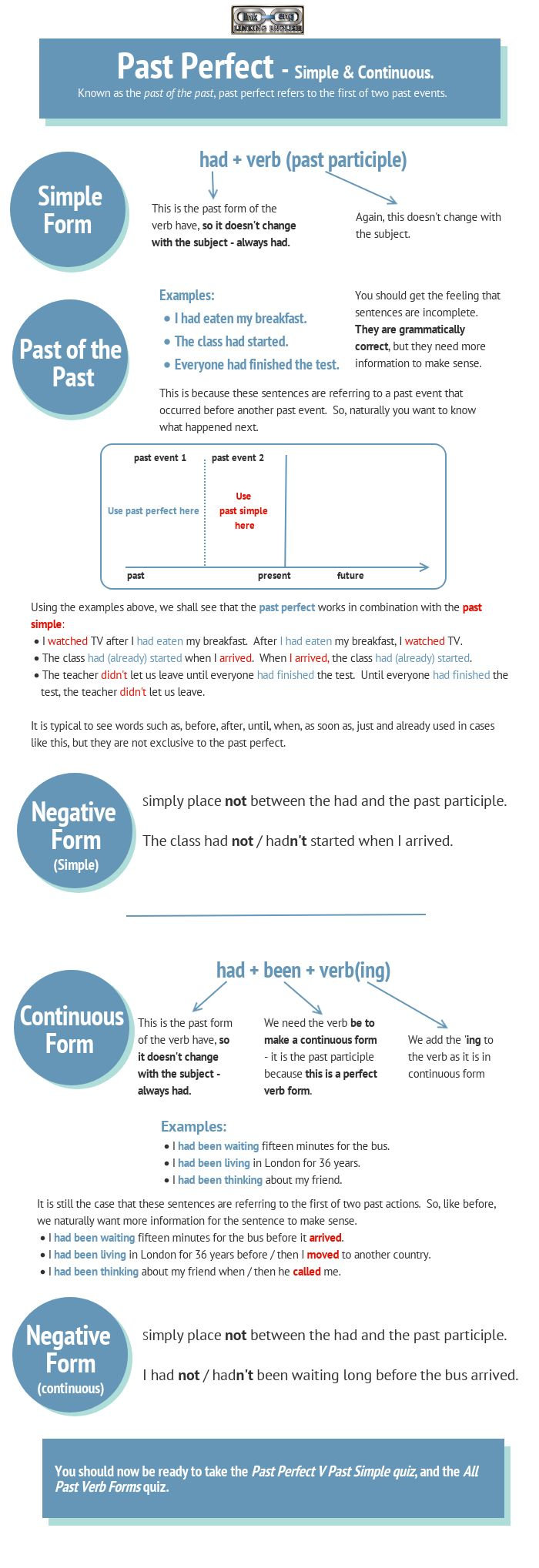 Past Perfect - Simple & Continuous.jpg