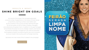 Carnaval Serasa Limpa Nome | Digital Product Design & Production