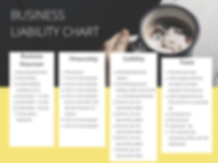 BUSINESS LIABILITY CHART.png