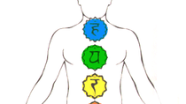5 Energy Processes to Clear the Chakras