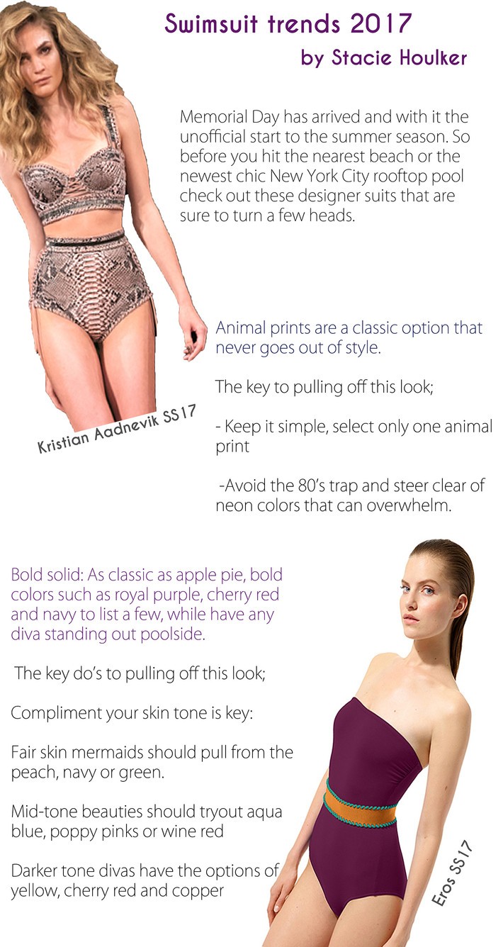 Swimsuit trends 2017
