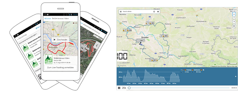 LIVE GPS EVENT TRACKING