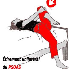 psoas iliaque droit