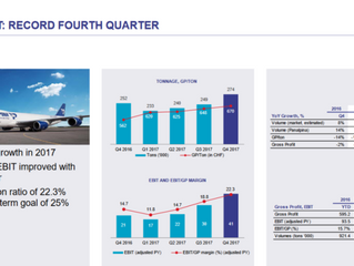 Panalpina sees profits soar on record airfreight volumes