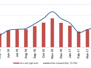 April Drewry price index indicates ongoing recovery