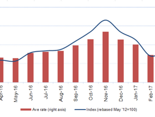 Airfreight rates climb in March