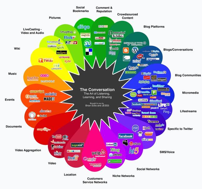מה עושים עם הצרכנים של היום ומה יעזור למנהלי השיווק לצאת מהבלבול