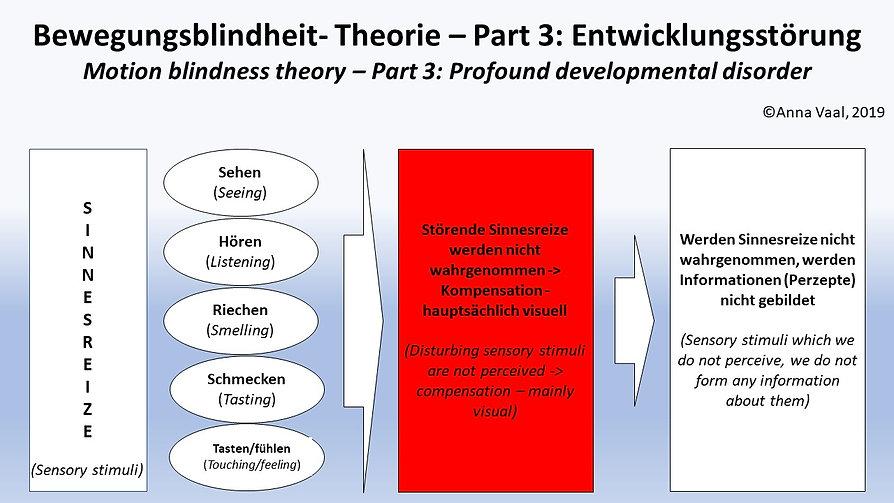 Die_Logik_des_Autismus_–_Part_1_4.jpg
