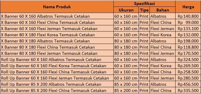 daftar harga cetak banner