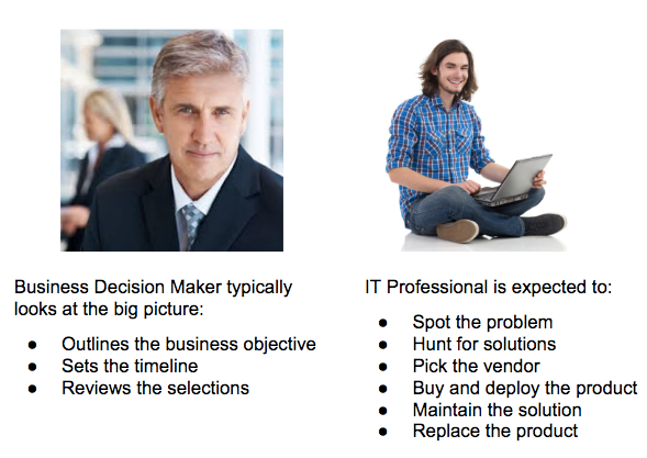 Business Decision Maker and IT Decision Maker Roles