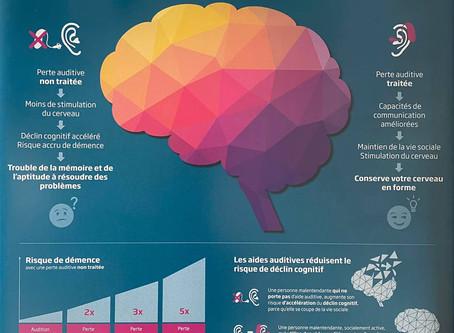 Des aides auditives pour conserver votre cerveau en forme !