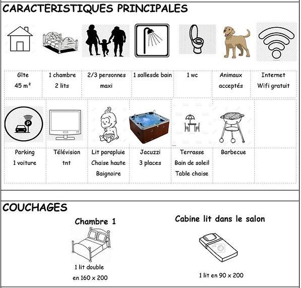 caracteristiques La Grange mod.jpg
