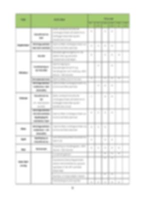 Side_8_-_handlingsplan_årshjul.jpg