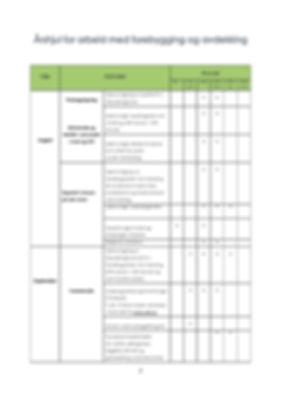 Side_7_-_handlingsplan_årshjul.jpg