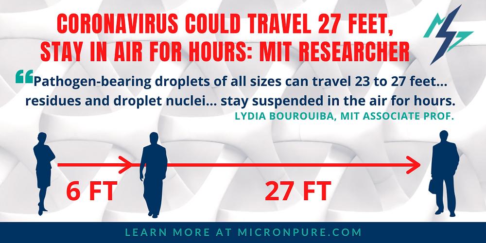 airborne pathogens graphic
