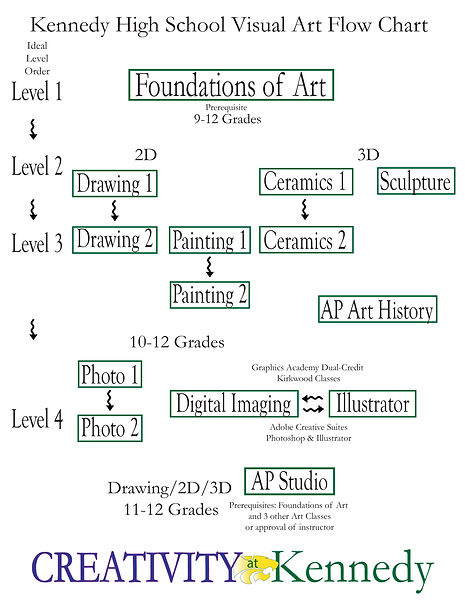 2021 Flow Chart (1).jpg