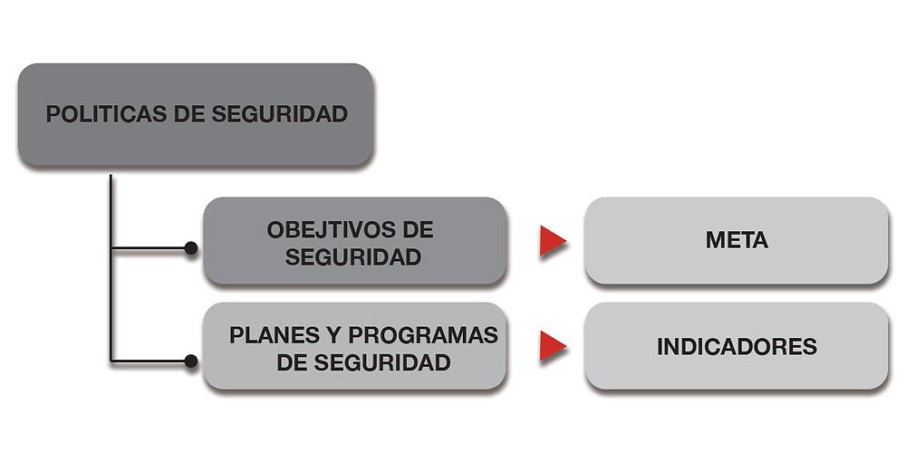 programa Operador Económico Autorizado – OEA