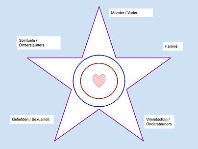 [JTR] Symbool van relaties de vijfpuntig