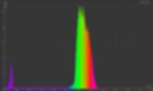 Nom Actual Deviation Histogram.png