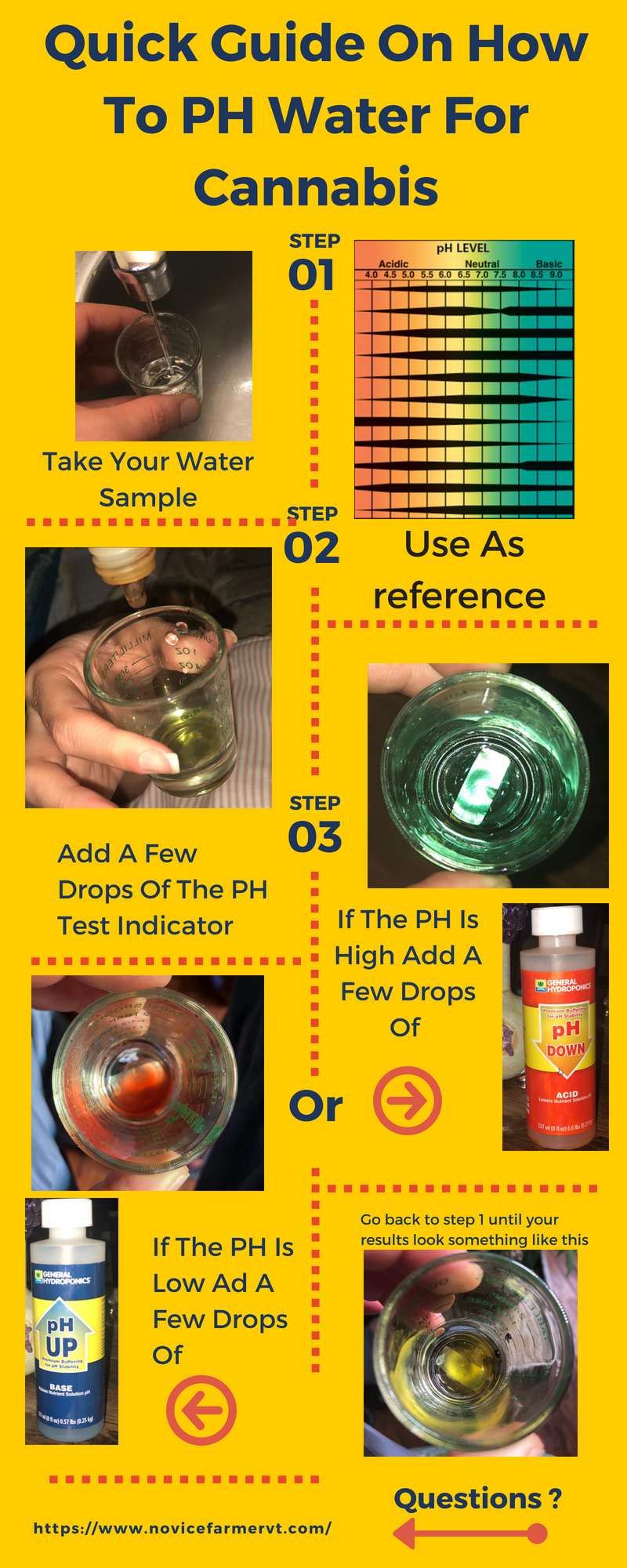Quick Guide On How To PH Water For Cannabis,how do i balance water for cannabis , do i have to balance ph for weed, how do i test my water for cannabis