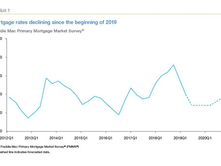Open Houses and Low Interest Rates