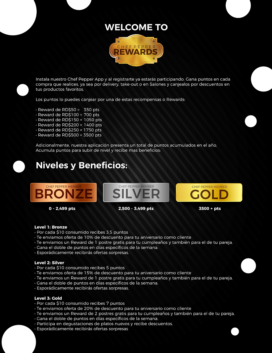 Chef Pepper Rewards Actualizado 3 (1) (2