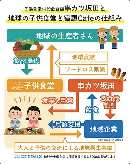 置き看板(480_1380)_坂田-02.png