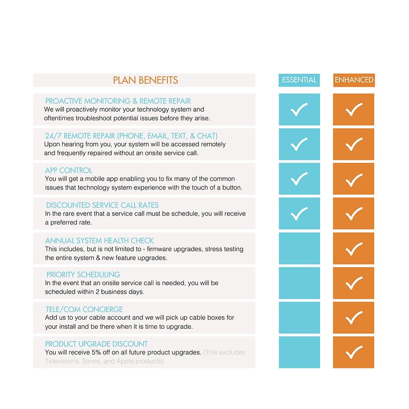 Client Care Plans copy.png